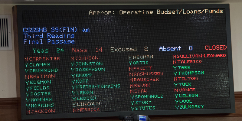 House of Representatives passes operating budget that cuts spending by $200 million