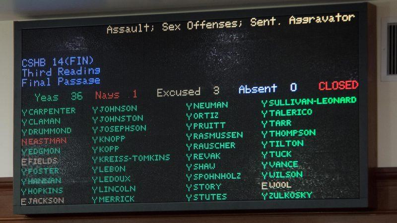 Alaska House of Representatives passes legislation closing 'Schneider loophole'