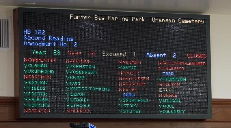 House of Representatives passes bill protecting WW2 Unangax cemetery